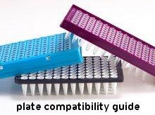Ghid de compatibilitate a placilor